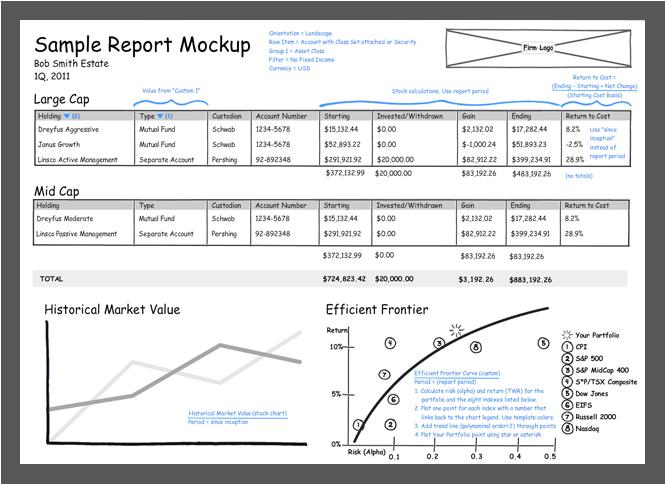 finfolio custom report mockup